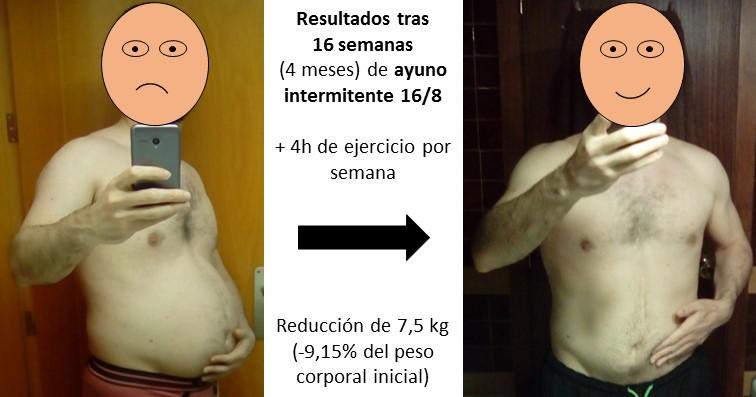 Resultados tras 4 meses de ayuno intermitente 16/8 y ejercicio